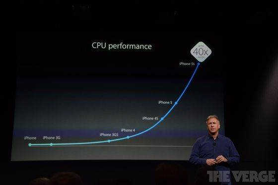 New iPhones 6 no script